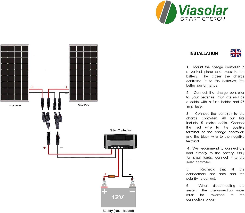 VIASOLAR Kit 200W Camper 12V Panneau Solaire 2X100W