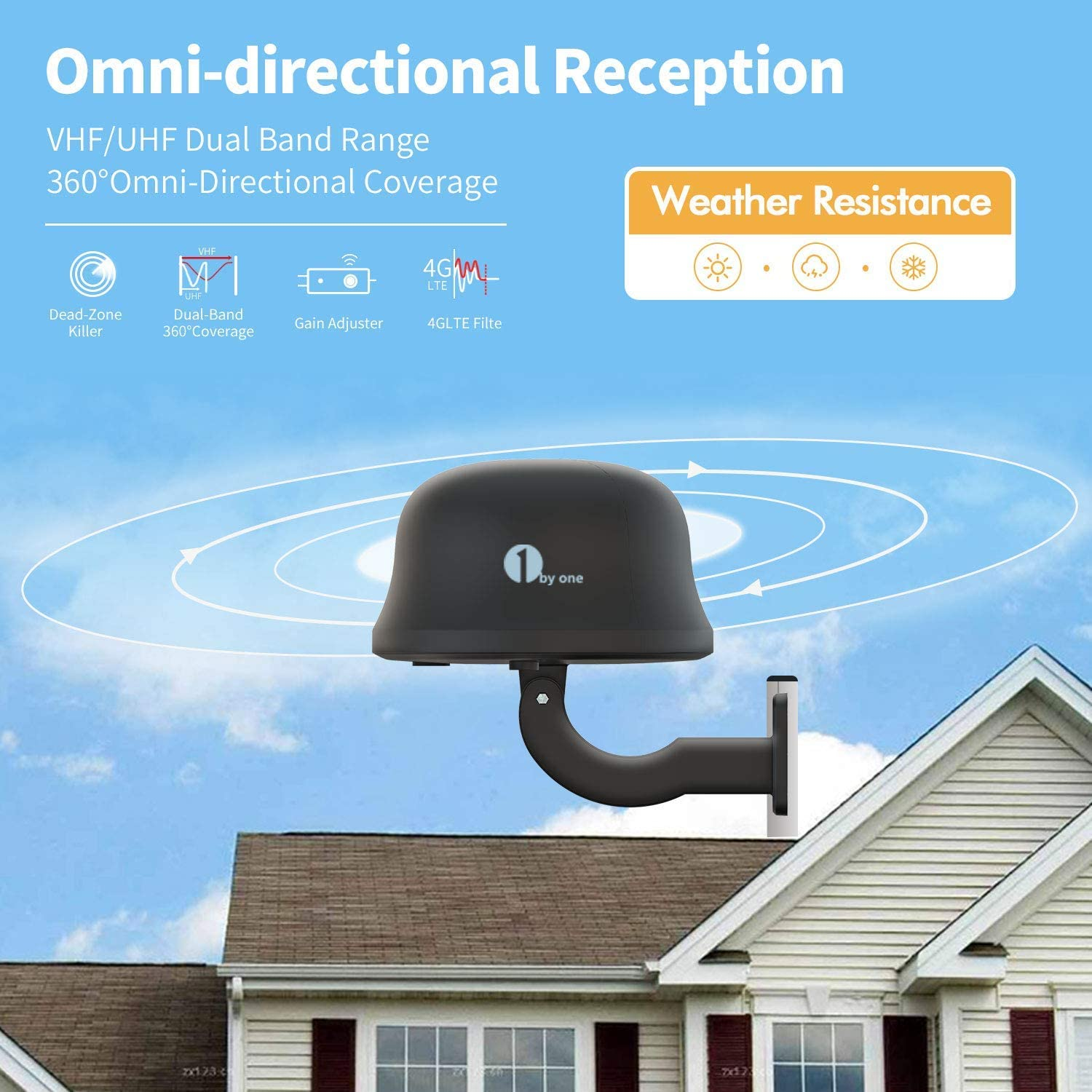 omni directional TV antenna for whole house, best omnidirectional attic antenna for whole house