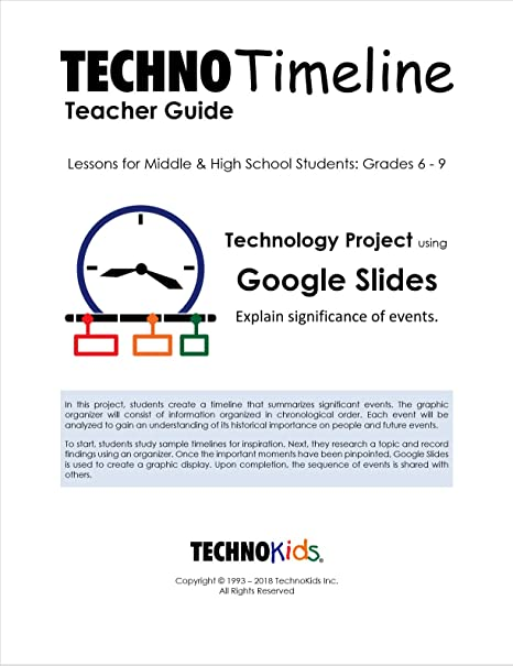 TechnoTimeline Build A Timeline For Kids History Curriculum Unit Using Google Slides Or PowerPoint
