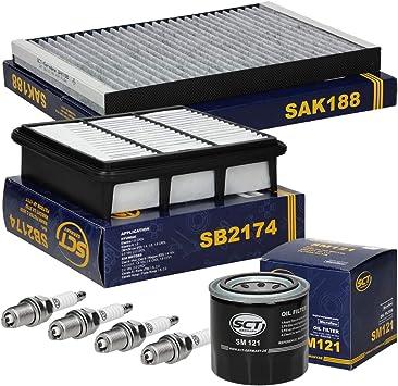 Inspektionspaket Wartungspaket Filterset 1 X Ölfilter 4 X Zündkerze 1 X Luftfilter 1 X Innenraumluftfilter Auto
