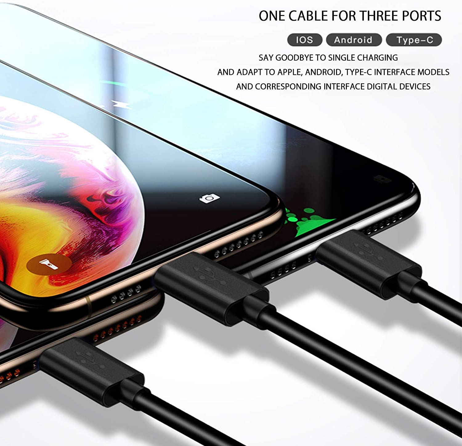 60W for iPhone 11//Xs//XS Max//XR//X//8//7//6s//6 Plus CAM2 USB Car Charger,3 Quick Charge 3.0 /& 3.1A Fast USB,4Ports 5.5ft iPad /& More