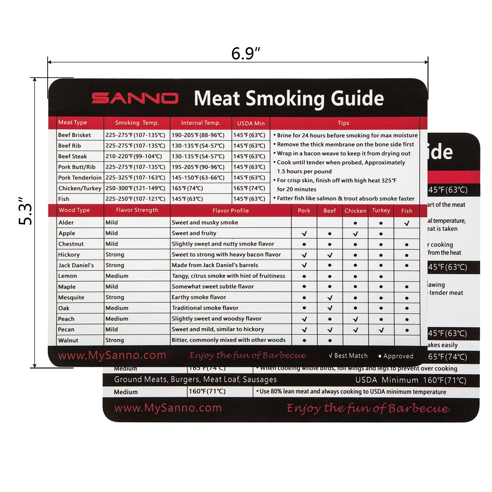 SANNO Meat Smoking and Temperature Guide with Magnet for Grill or Refrigerator,Best Barbecue Grilling Accessories BBQ Guide 2 Sets