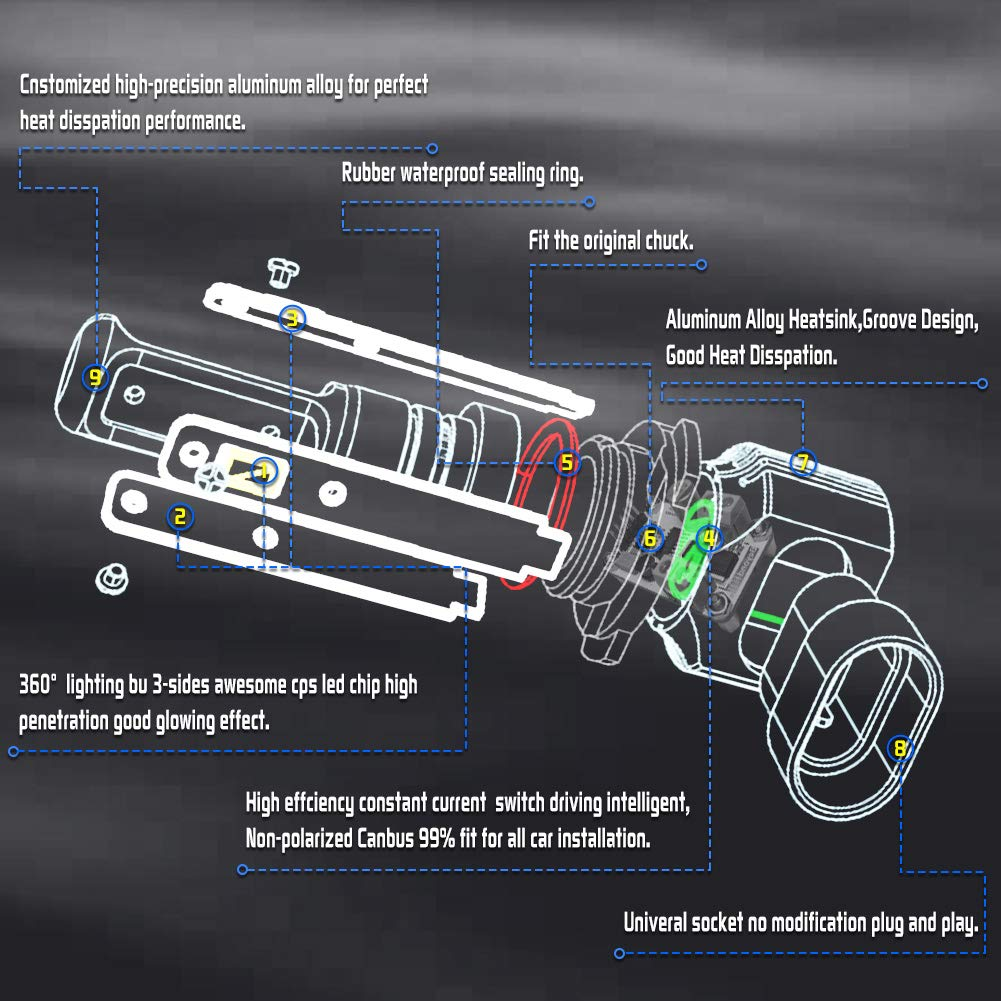 KaTur H8 H9 H11 Ampoules LED antibrouillard 3 c/ôt/és Brillants 3570 puces extr/êmement Brillantes Canbus /à remplacer pour la Conduite de Jour DRL ou Feux de Brouillard Blanc 6000K Xenon-Garantie 2 Ans