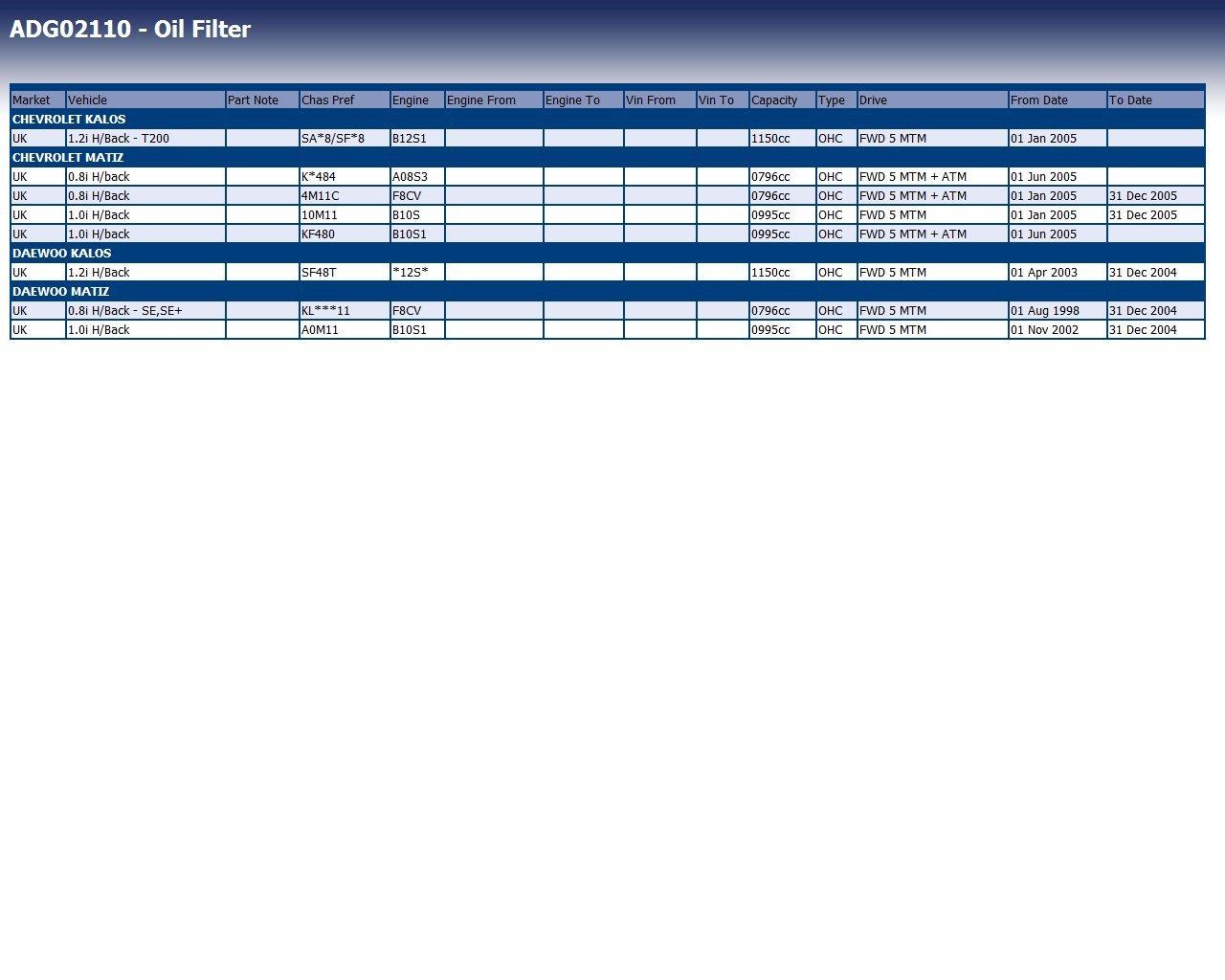Blue Print ADG02110 filtro de aceite: Amazon.es: Coche y moto
