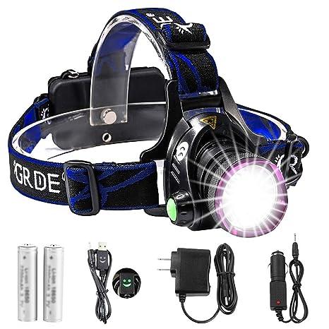 GRDE Zoomable Headlamp
