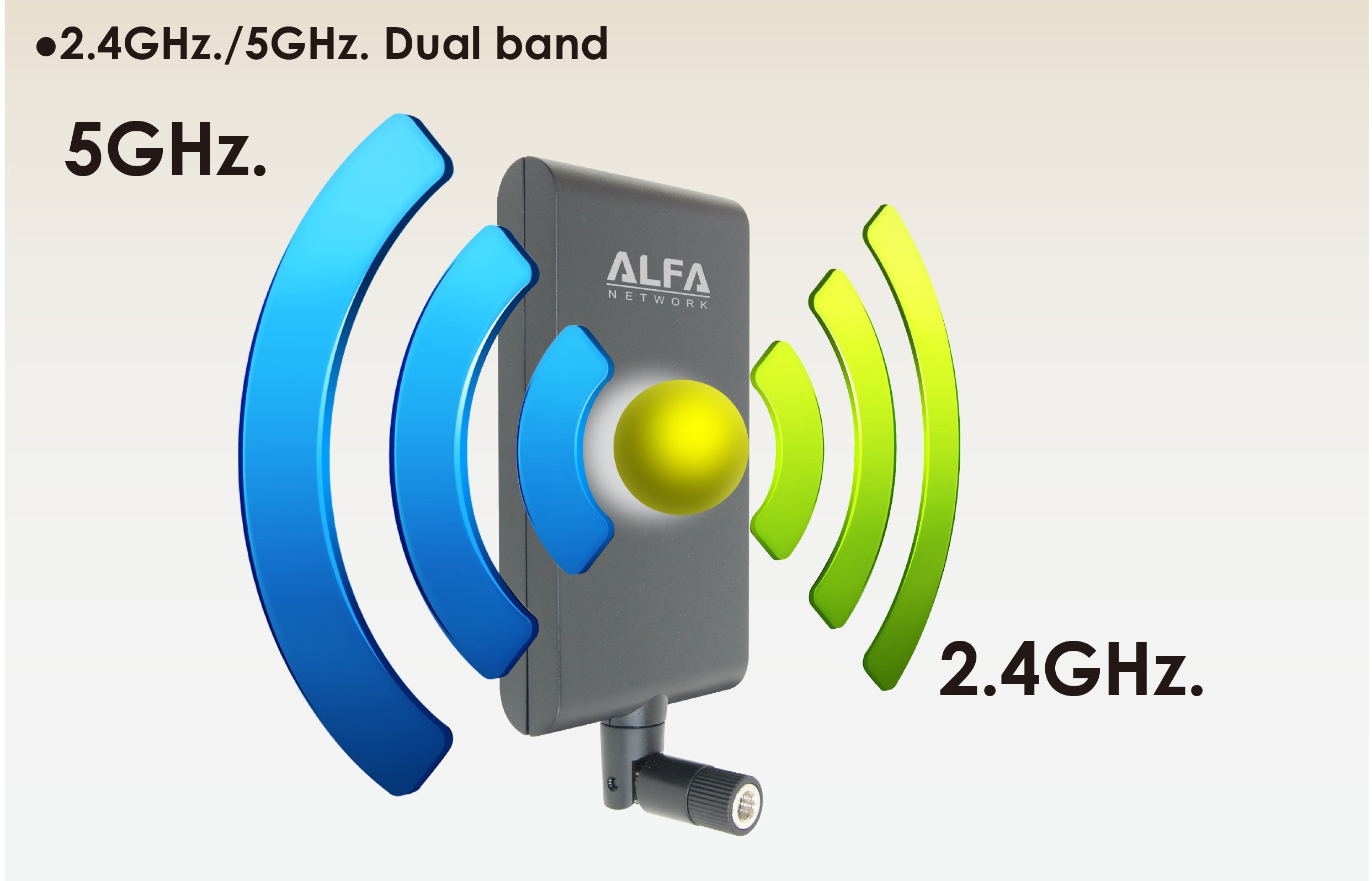 Alfa APA-M25 dual band 2.4GHz/5GHz 10dBi high gain directional indoor panel antenna with RP-SMA connector (compare to Asus WL-ANT-157) by ALFA (Image #3)