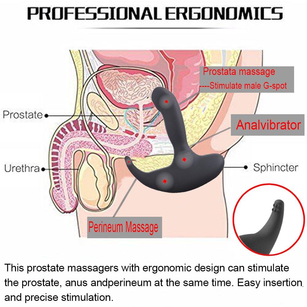 Prostata melken film