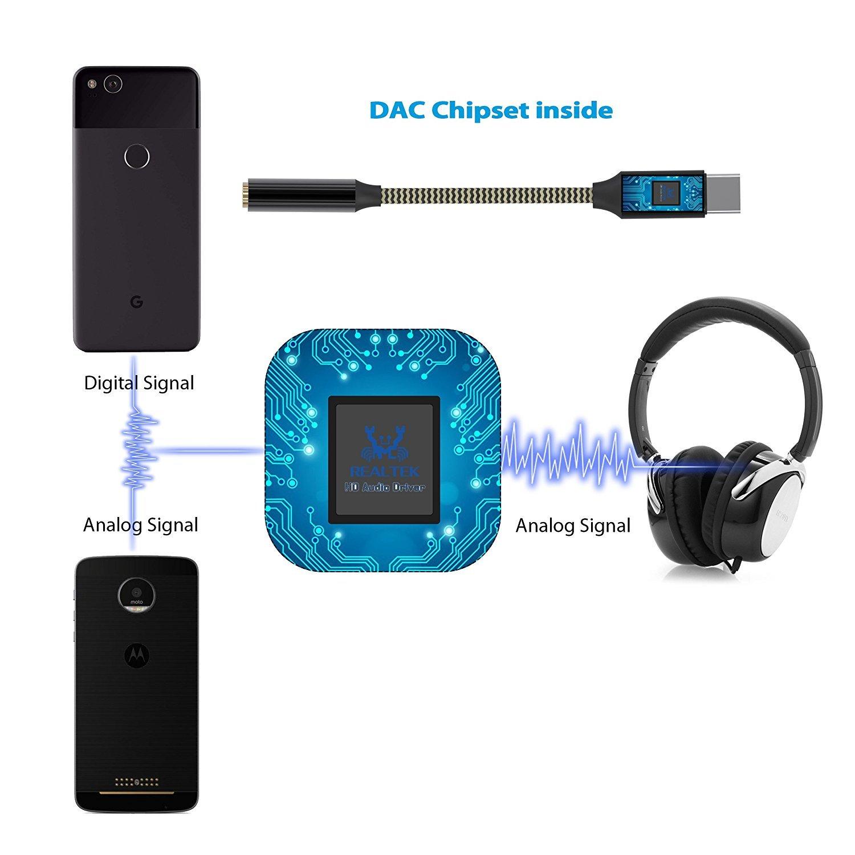 Adaptador de auriculares Pixel 2,adaptador USB C a 3.5 mm,Amavasion tipo C a 3.5 mm Conector para cancelación de ruido hembra Cable externo estéreo de audio ...