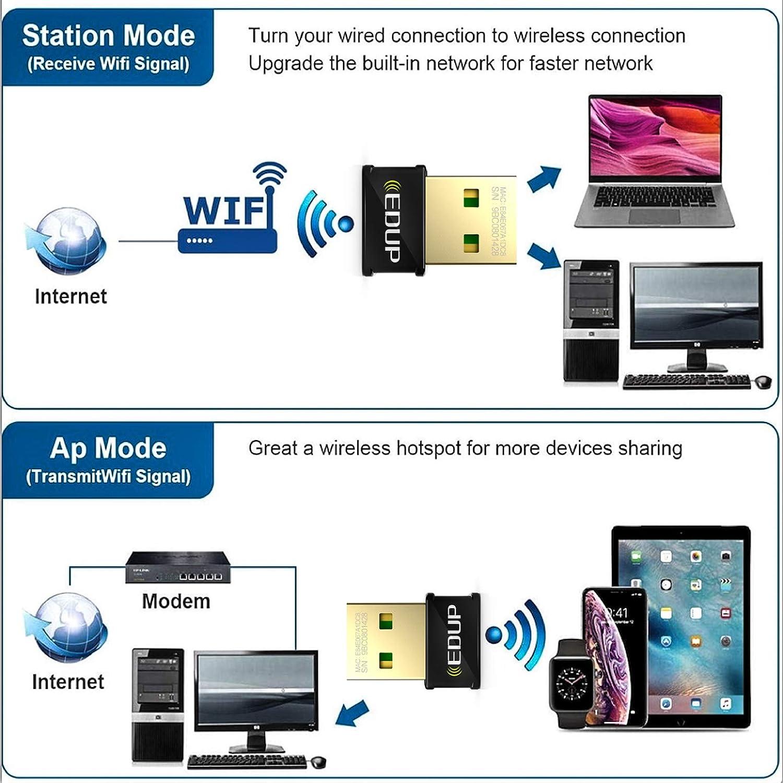 comment connecter plusieurs ordinateurs en wifi avec free