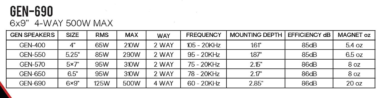Amazon.com: DS18 GEN-400 4-Inch Speaker 2-Way 210 Watts - Set of 2: Car Electronics