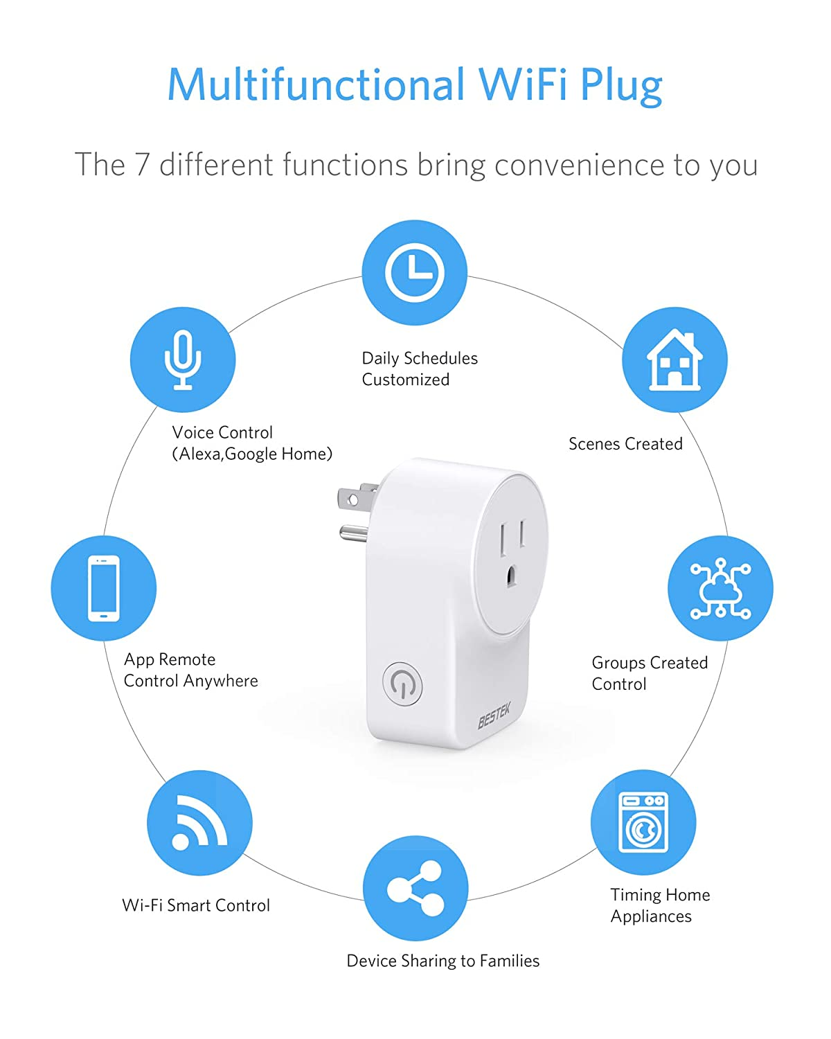 Smart Plug Bestek 2 Pack Wi Fi Enabled Mini Outlets Without Usb Outlet Google Patents On Wiring A Light Switch Off Gfci Ports Compatible With Alexa Home And Ifttt No Hub Required App Remote Control