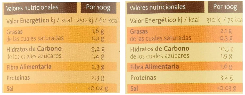 Yammy, Potito Ecológico de Verduras (Brócoli, Espinacas, Quinoa) - 12 de 195 gr. (Total 2340 gr.): Amazon.es: Alimentación y bebidas