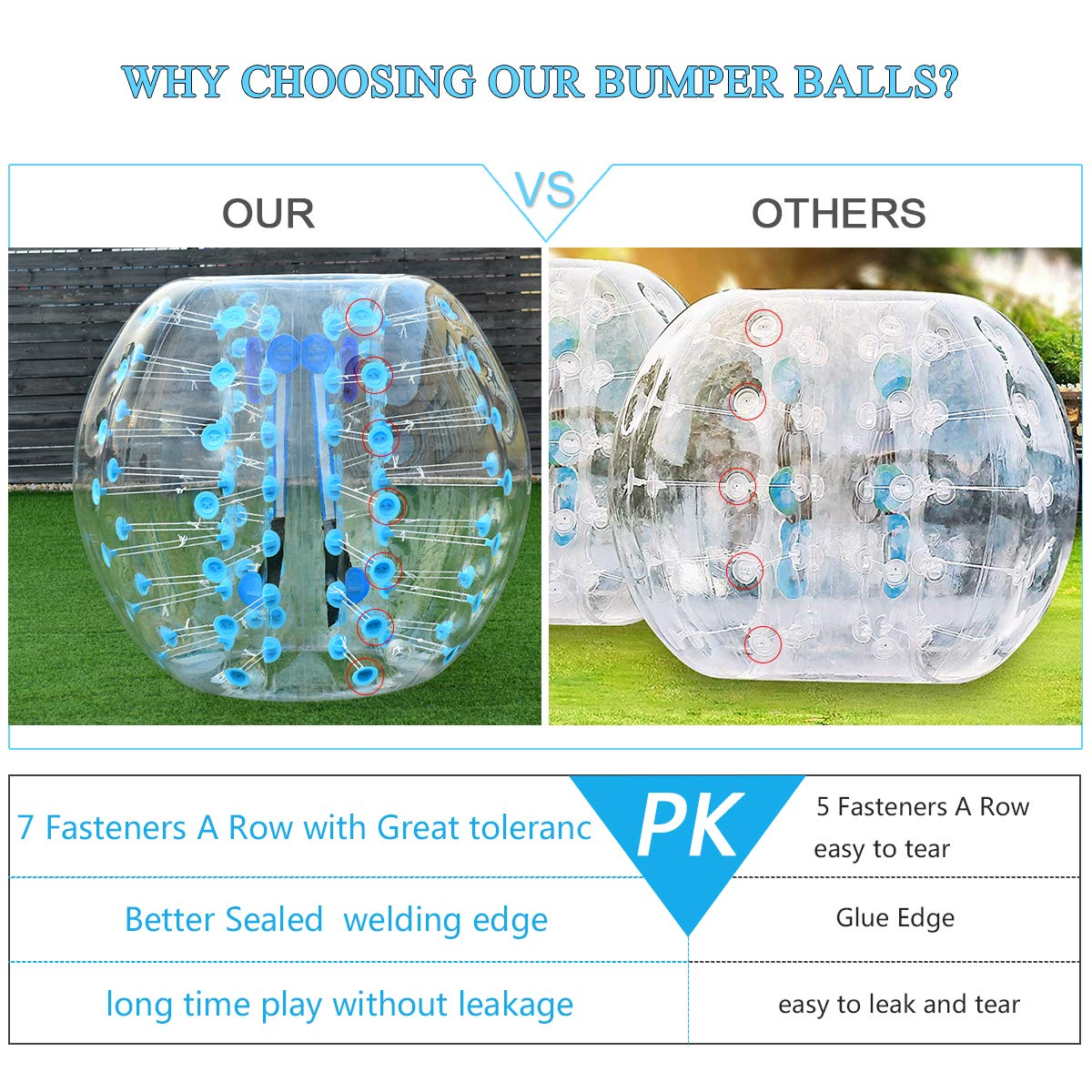 Costzon Inflatable Bumper Soccer Ball, Dia 5ft (1.5m) Giant Human Hamster Bubble Ball, 8mm Thickness Transparent PVC Zorb Ball for Kids, Teens Outdoor Team Gaming Play (Light Blue) by Costzon (Image #5)