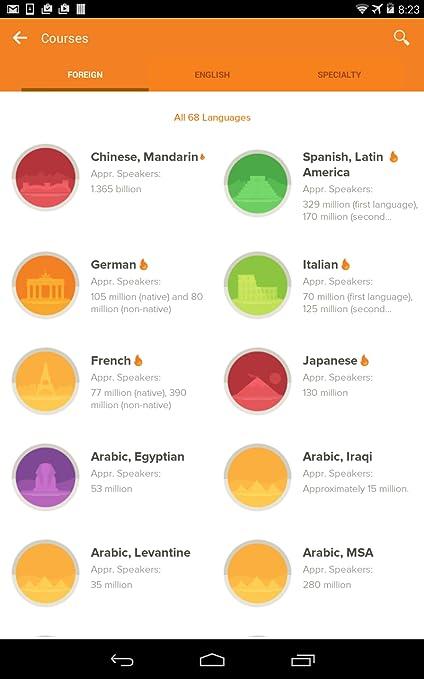 Pimsleur Modern Standard Arabic Torrents