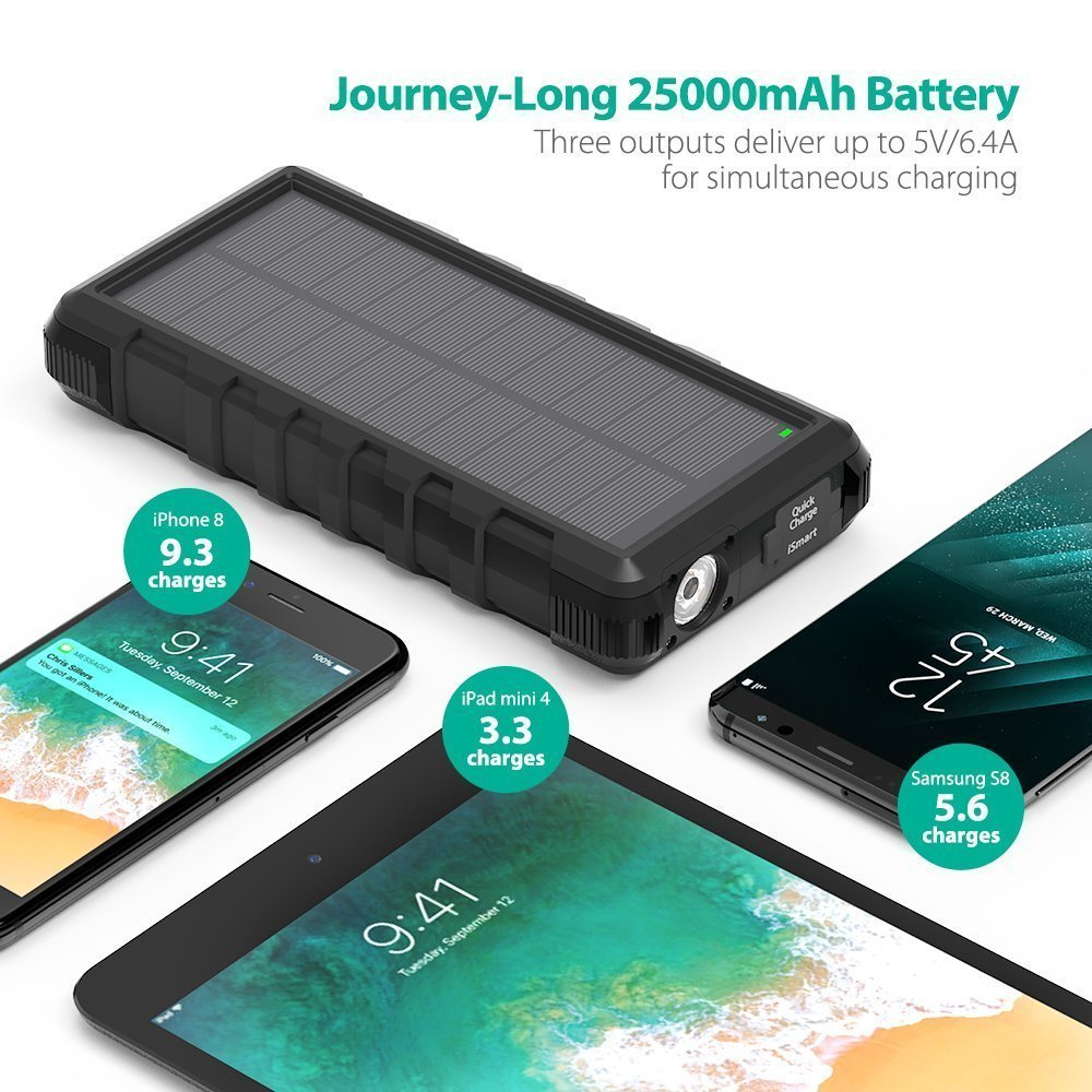 Solar Charger RAVPower 25000mAh Outdoor Portable Charger with Micro USB & USB C Inputs, Quick Charge Solar Power Bank with 3 Outputs, External Battery Pack with Flashlight - Shock, Dust & Waterproof by RAVPower (Image #4)