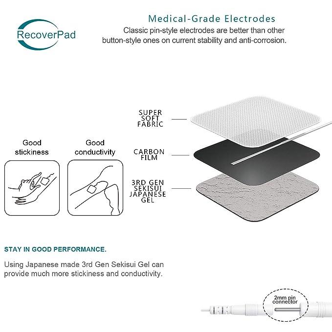 RecoverPad 8pcs 50x100mm Profesional TENS Electrodos,3rd Gel japonés Sin látex Electrodos(CE/FDA Aprobado),Mejor desempeño autoadherente para ...