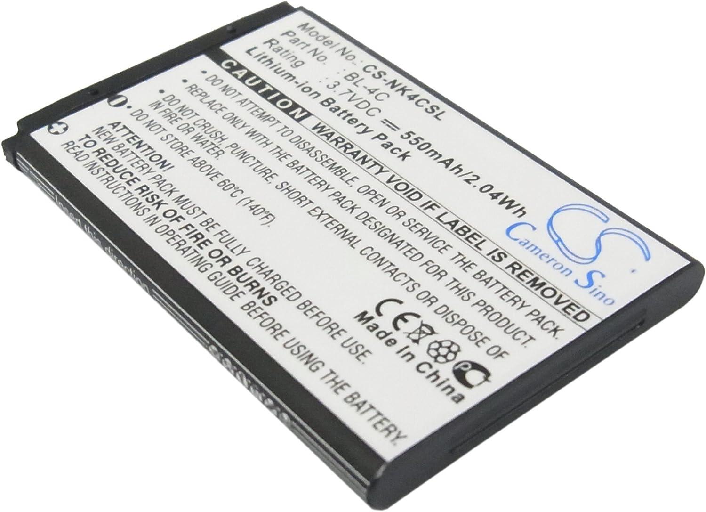 Cameron Sino Rechargeble Batería para BLU Samba Elite (550mAh/2.04wh)