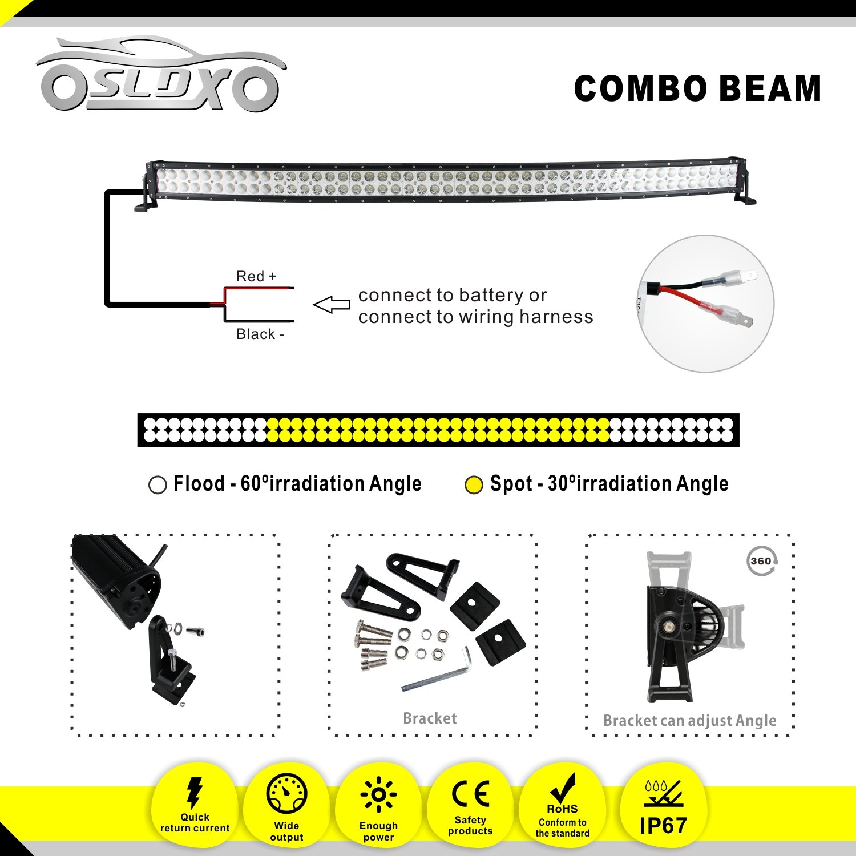 Amazon.com: SLDX 288w 50inch Off Road Curved Combo Led Light Bar 2pcs 18w  Spot Light Bar Free Wiring Harness: Automotive