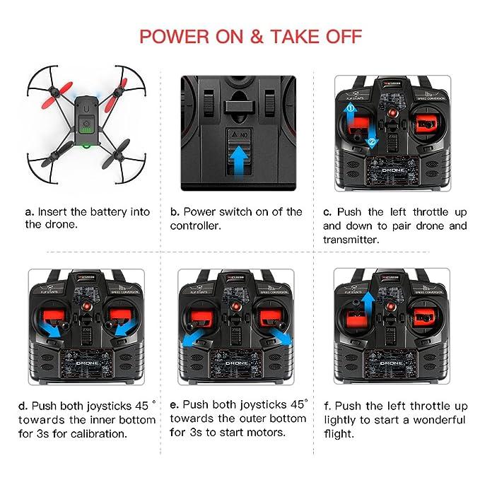 Metakoo-ES RC Drone con Cámara HD WiFi FPV, Estructura Permeable ...