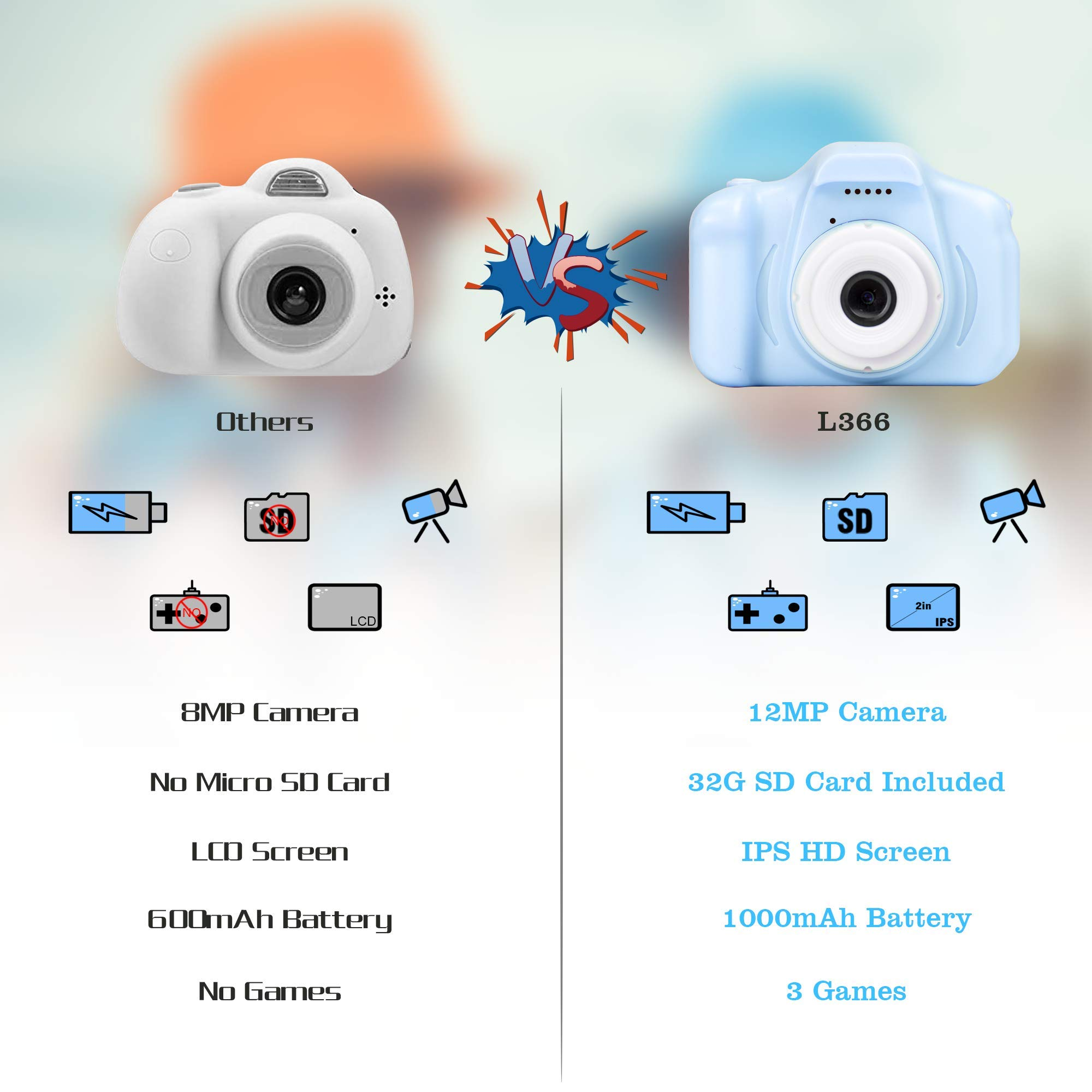 le-idea Kids Camera 1080P Dual 12MP Mini 2.0 inch IPS Display Shockproof Child Digital Selfie HD Camera Camcorder Gifts for 3-10 Year Old Girls & Boys Outdoor Play, Blue (32GB Memory Card Included) by le-idea (Image #8)
