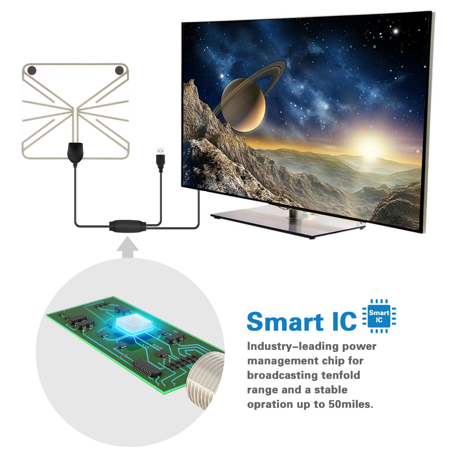 2018 UPGRADED HDTV Antenna Indoor for Highest Performance Digital TV Antenna with 50 Miles Long Range Detachable Amplifier Signal Booster Upgraded Version-10ft Coax Cable(Clear)