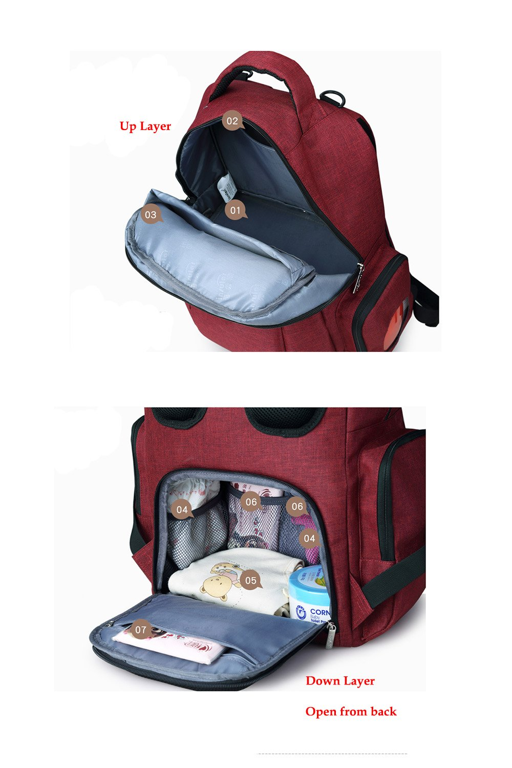 Amazon.com : YuHan Oxford Baby Diaper Bag Backpack Diaper Pad Insulation Bag Fit Stroller Blue : Baby