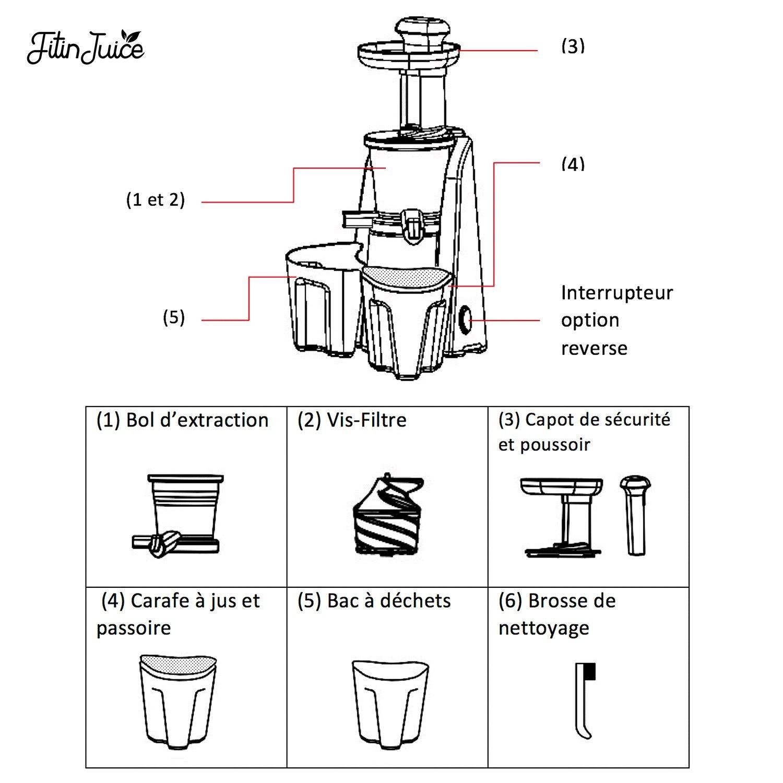 Extractor de zumo Magic gris plata: Amazon.es: Hogar