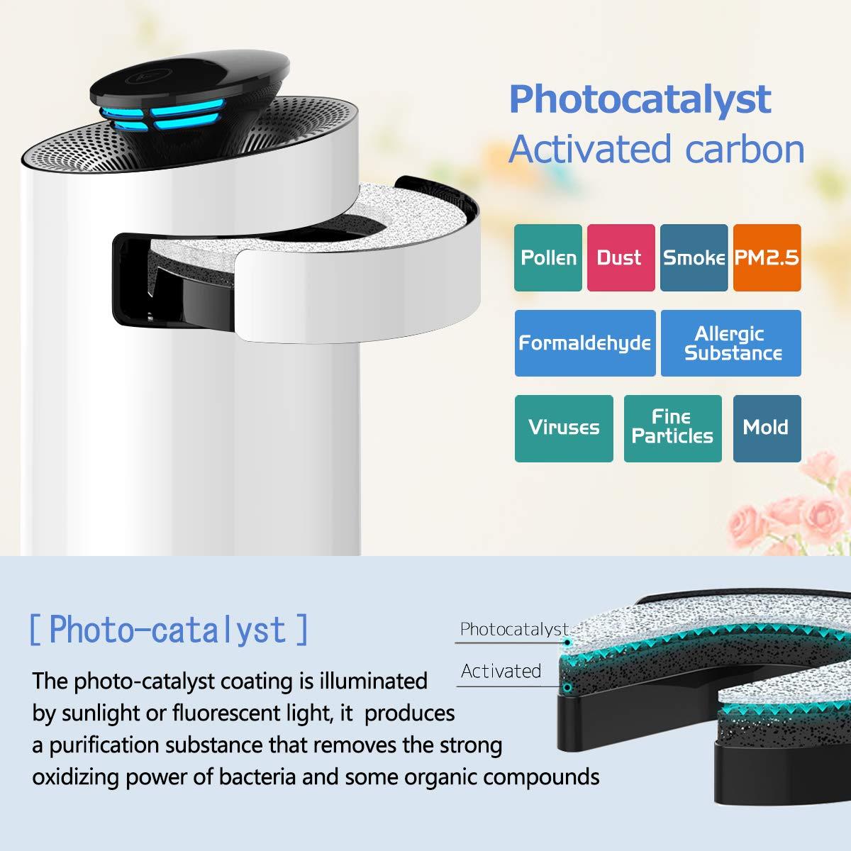Blanc Echoice 3 in 1 Purificateur dAir Filtre /à Charbon Photo-catalyseurs Physique /éradication des Moustiques Retirer Pollen Odeurs Poussi/ère