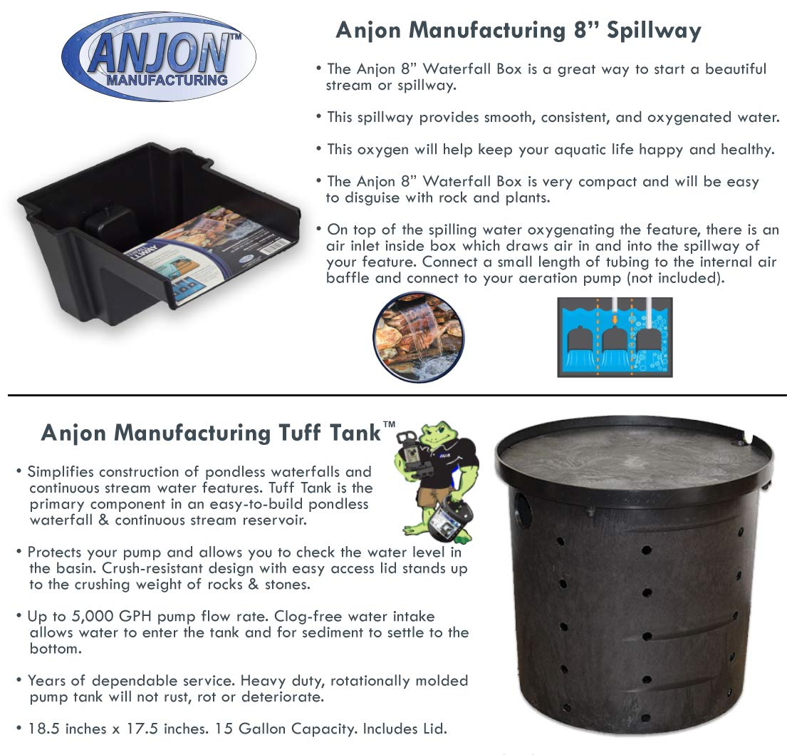 Compact Anjon Pondless Waterfall Kit with 4,000 GPH Pump, 5 x 15 LifeGuard Pond Liner, 8