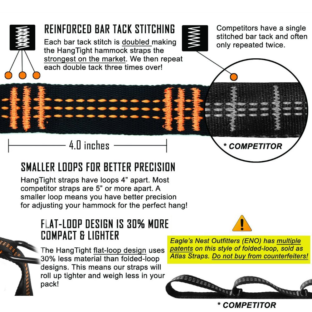 MWHW Hammock Straps Durable and Extra Strong Hammock Straps Adjustable Loops for Travel Camping and Hiking (10ft-orange) by MWHW (Image #5)