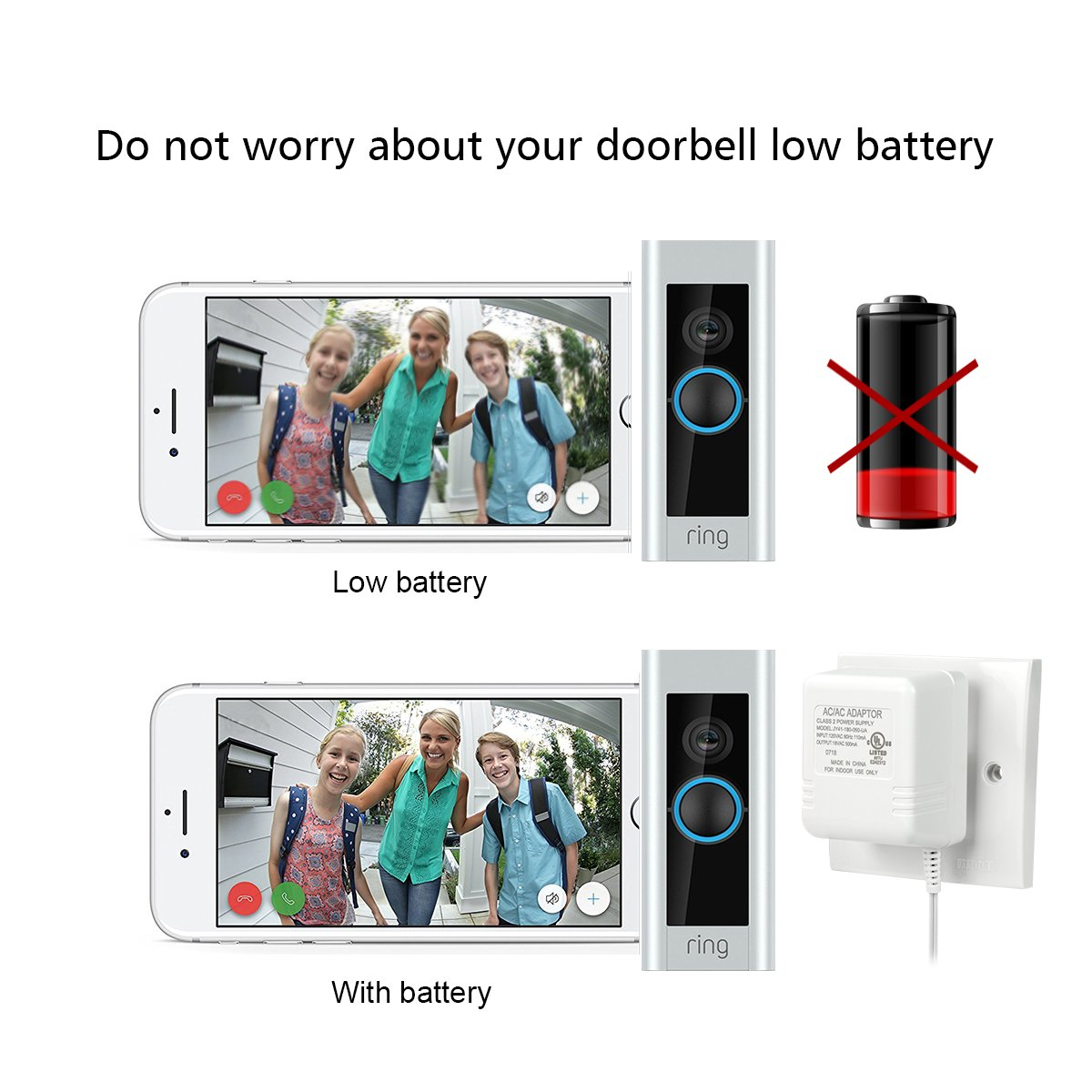 Power Adapter for Ring Video Doorbell, Ring Video Doorbell 2 & Ring Video  Doorbell Pro,HLT Ring Doorbell Accessories Power Supply Charging Adapter