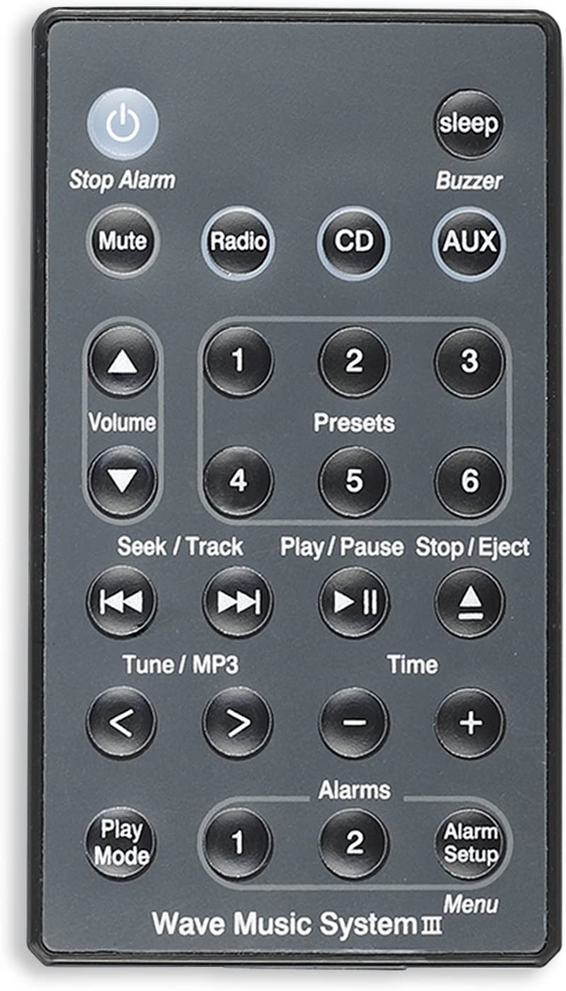 Remote Control for Bose Sound Touch Wave Music Radio System (System I II III IV) (Without Battery)
