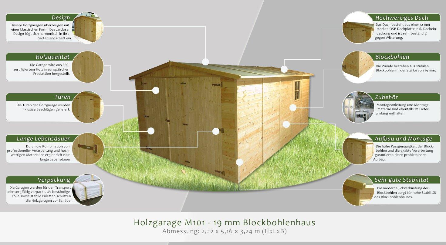 Holzgarage Blockbohlen 19 Mm M101   H222xL516xB324: Amazon.de: Baumarkt
