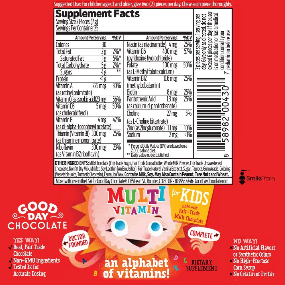 Vitamins Alphabet - the most good reviews 19