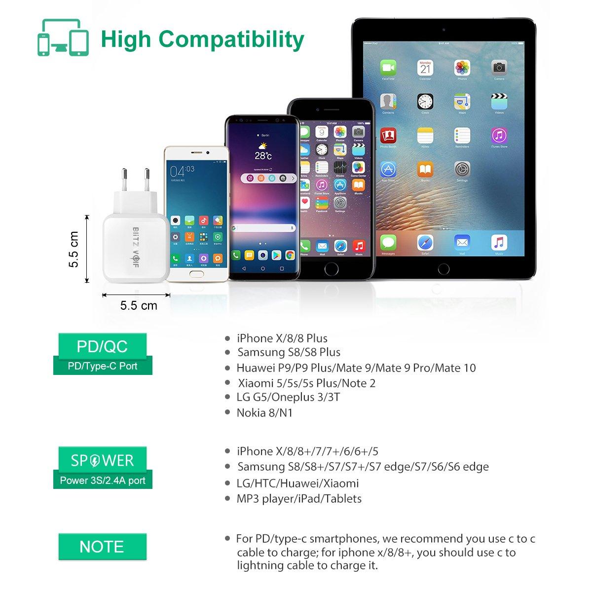 USB C Ladegerät mit Power Delivery, BlitzWolf QC3.0 30W 2-Port (Typ C PD & 5V 2.4A) USB Netzteil Typ C PD Ladegerät für iPhone X / 8/7/6 / 6S / 5S, Samsung Galaxy S9 / S8 / S8 Plus, Huawei P9 / Mate 9, HTC, LG, Xiaomi, iPad, Tablet (Weiß)