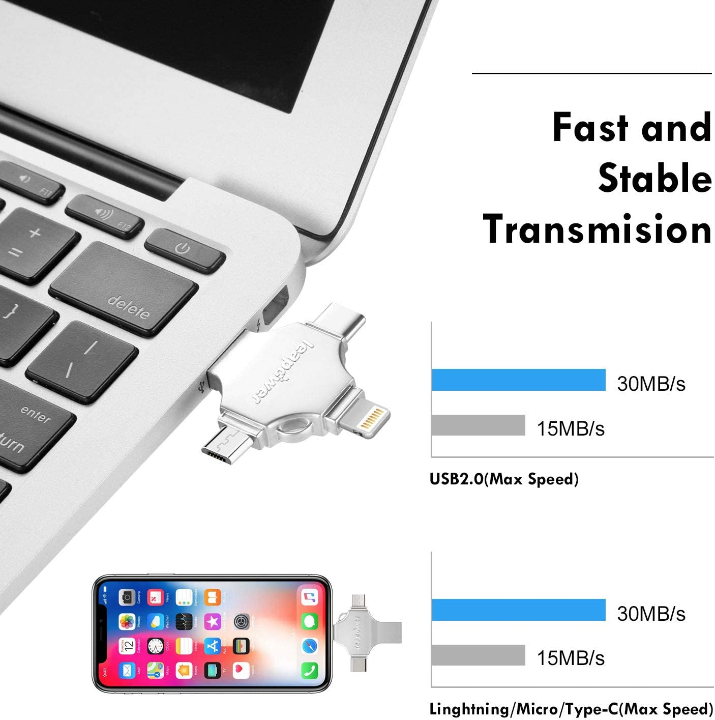 USB Flash Drive 4 in 1 for iOS Android USB C Devices and Mac Thumb Drive OTG Memory Stick for iPhone iPad Samsung Phones /… 64G