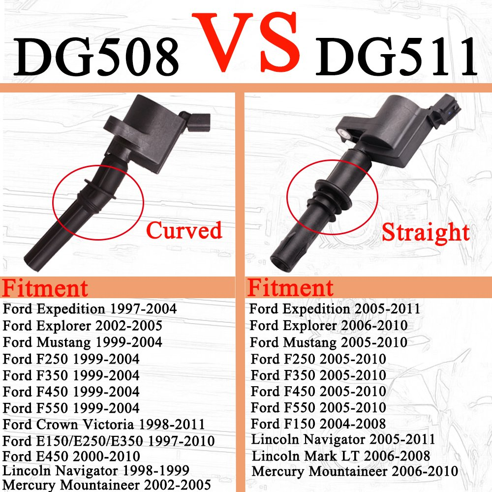 Ignition Coil Pack Of 8 For Ford Crown Victoria 2006 Wiring Color Codes Expedition Explorer F 150 Pickup Mustang E Van Lincoln Mercury V8 46l 54l 68l