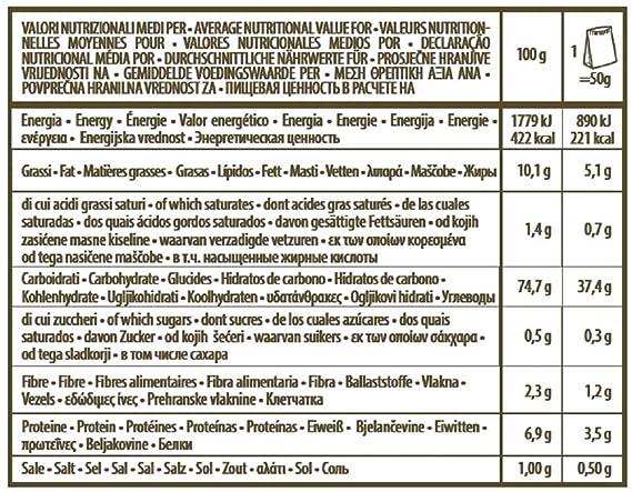 Mini Snack De Maíz Y Chía Biológicos Fiorentini 50 G: Amazon.es: Alimentación y bebidas