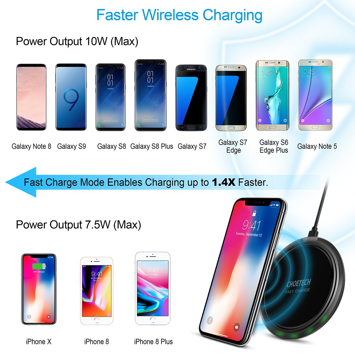 CHOETECH Wireless Charger, 7.5W Qi Fast Wireless Charger Pad Compatible iPhone X/8/8 Plus,10W Fast Charging Compatible Samsung Galaxy S9 S8 S9 Plus Note 8 (QC3.0 AC Adapter Included) by CHOETECH (Image #1)