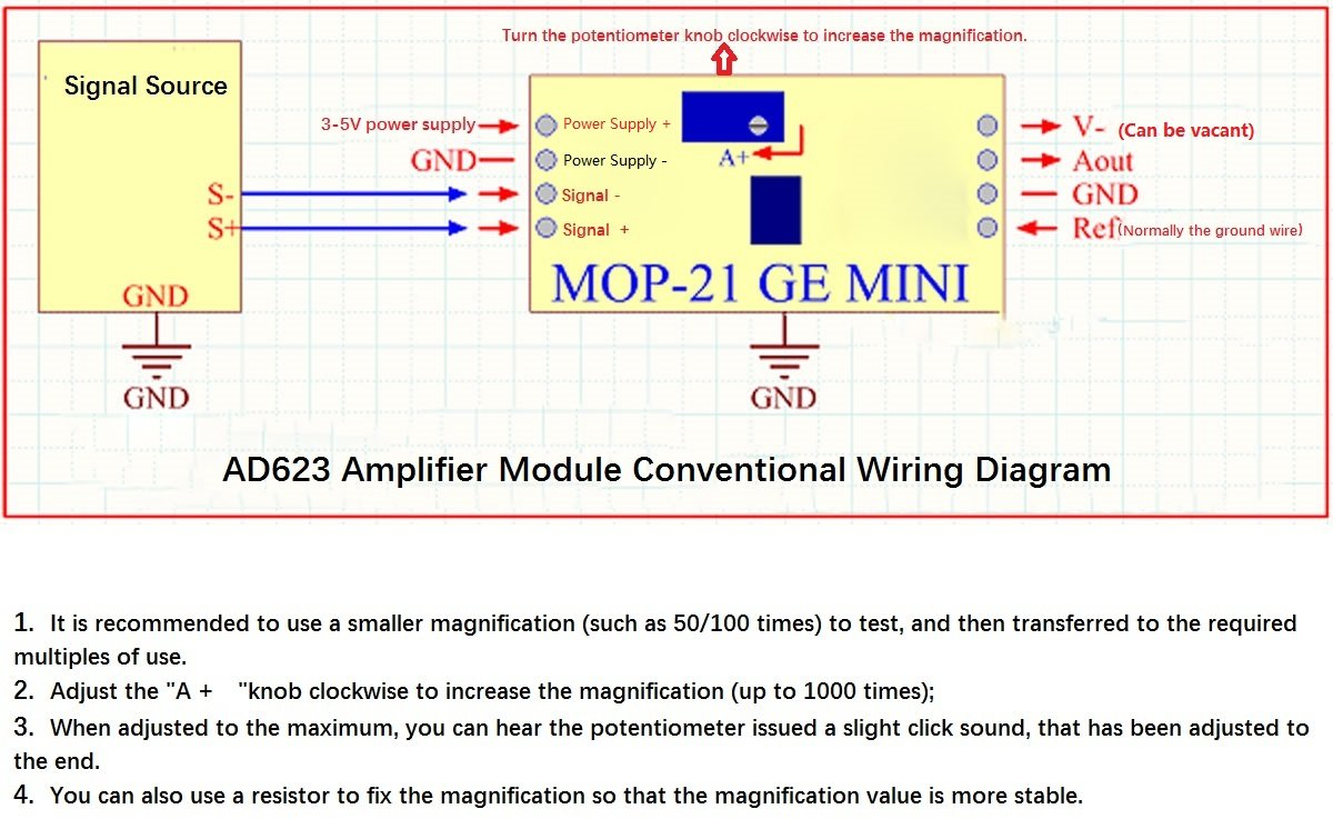 LM YN Millivolt Voltage Amplifier Module AD623 / AD620