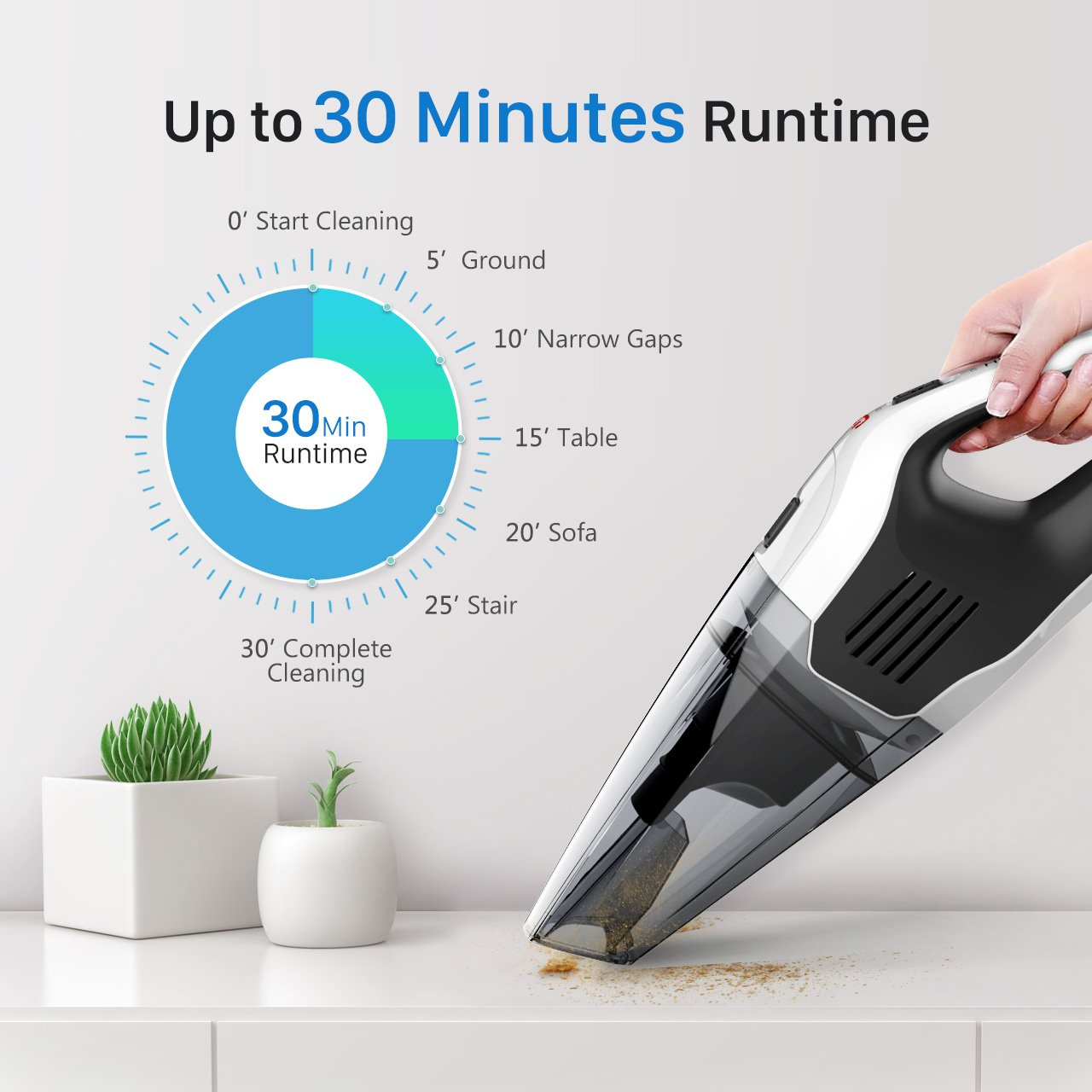 Handheld Vacuum Cordless, Holife 6KPA Hand Vacuum Cleaner Rechargeable Hand Vac, 14.8V Lithium with Quick Charge, Lightweight Wet Dry Vacuum for Home Pet Hair Car Cleaning (Upgraded Version) by HoLife (Image #3)