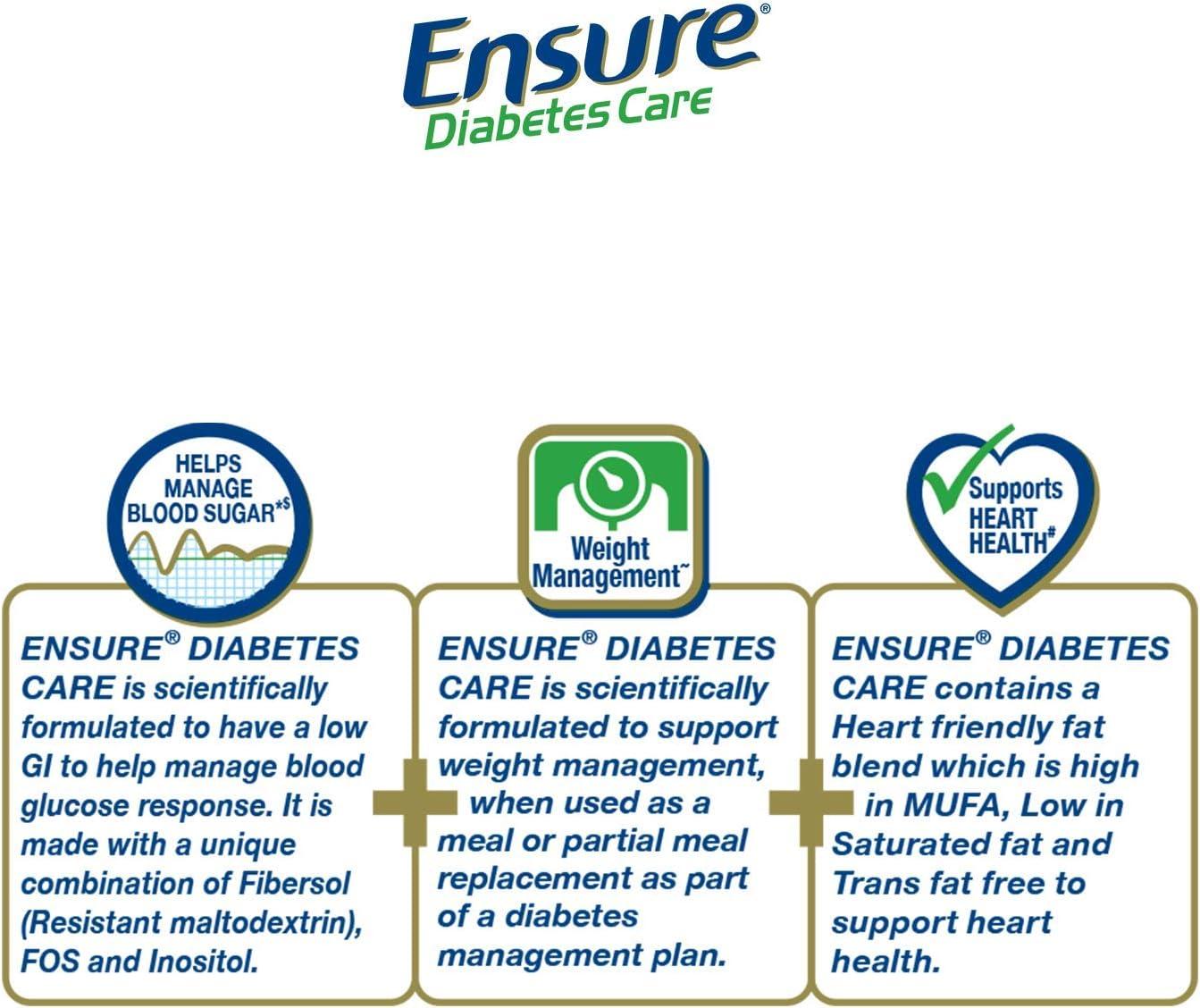 abbott diabetes care 2020