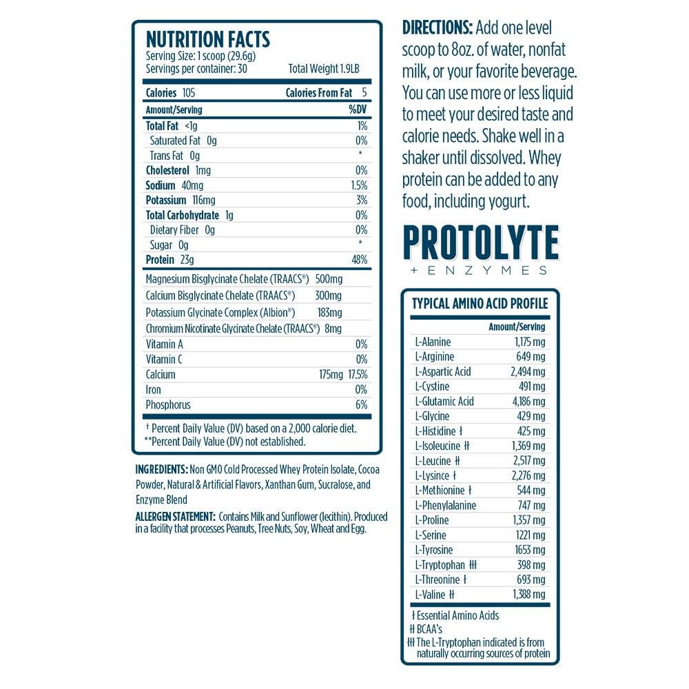 VMI Sports Protolyte polvo de proteína aislada de suero de leche ...