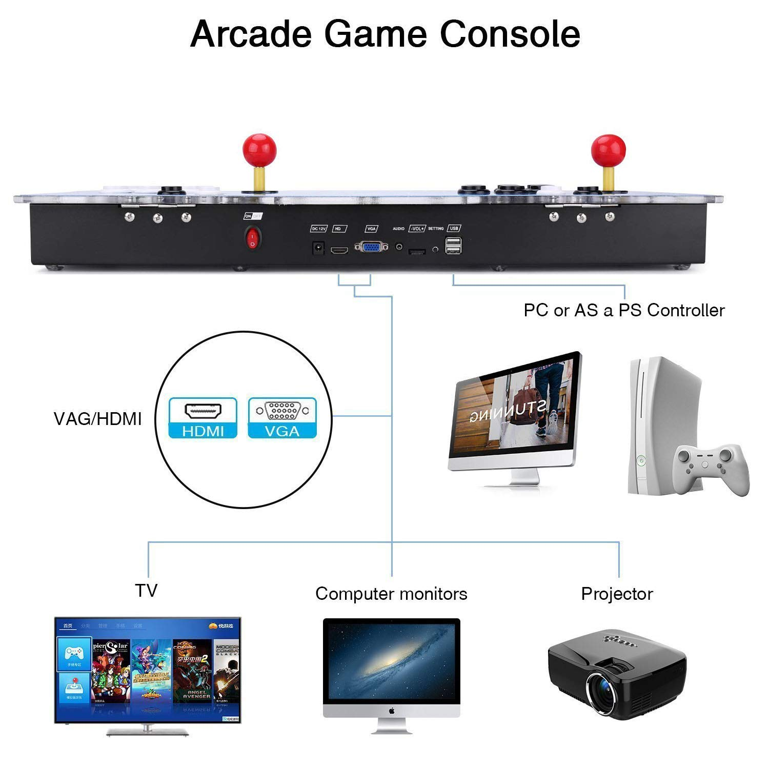 Pandora Treasure 3D 2260 Retro Home Arcade Game Console | Support 3D Games | Add More Games | Support 4 Players | Full HD (1920x1080) Video | 2 Player Game Controls | HDMI/VGA/USB/AUX Audio Output by HAAMIIQII (Image #2)