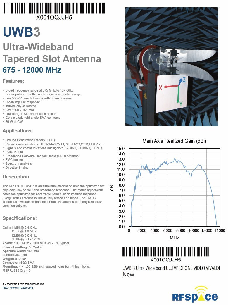 UWB-3 Ultra Wide band UWB Antenna 875-6000+ MHz for UWB TX/RX SDR RADAR GPR SIGINT EMC TEST WIFI FVP DRONE VIDEO VIVALDI by RFSPACE