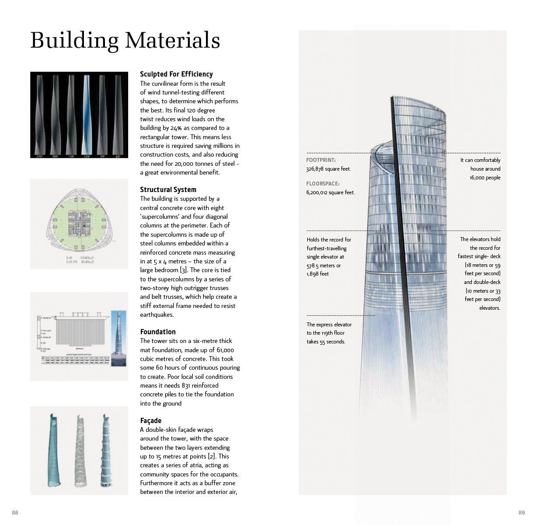 How to Build a Skyscraper: John Hill: 9781770859609: Amazon.com: Books
