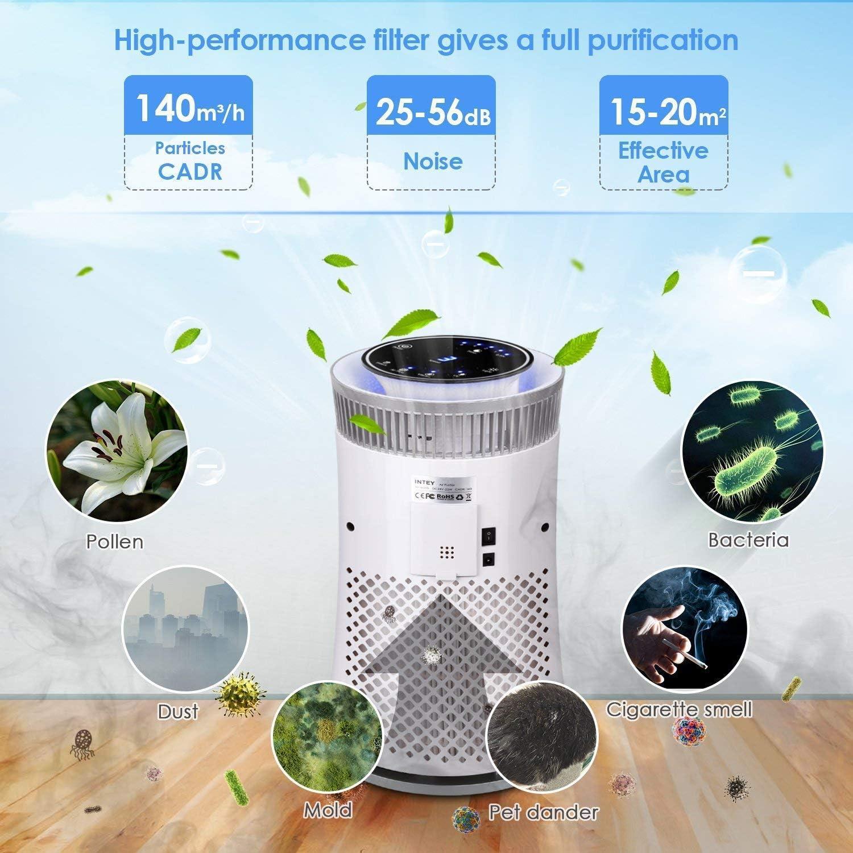 INTEY NY-BG55 Purificador de Aire - CARD 140 m3/h, Efectos de Filtración del 99,98%, 25-48 dB, con Desinfección UV e Ionizador, Purificador de Aire Casa para Alergias, Fumadores, Polen, Formaldehído: Amazon.es: Hogar