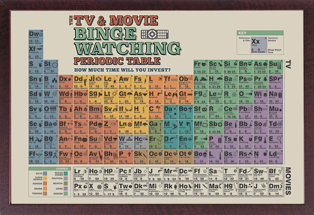 Educational - Bilung - Periodic Table - Poster Periodensystem der ...