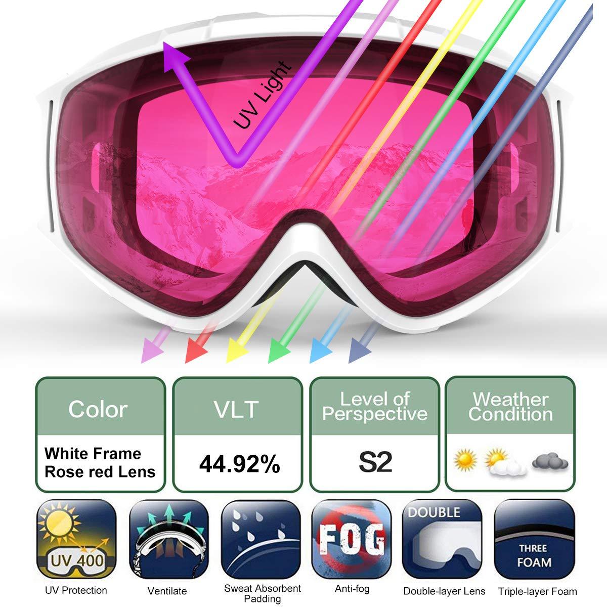 b943686385 Ski Goggles