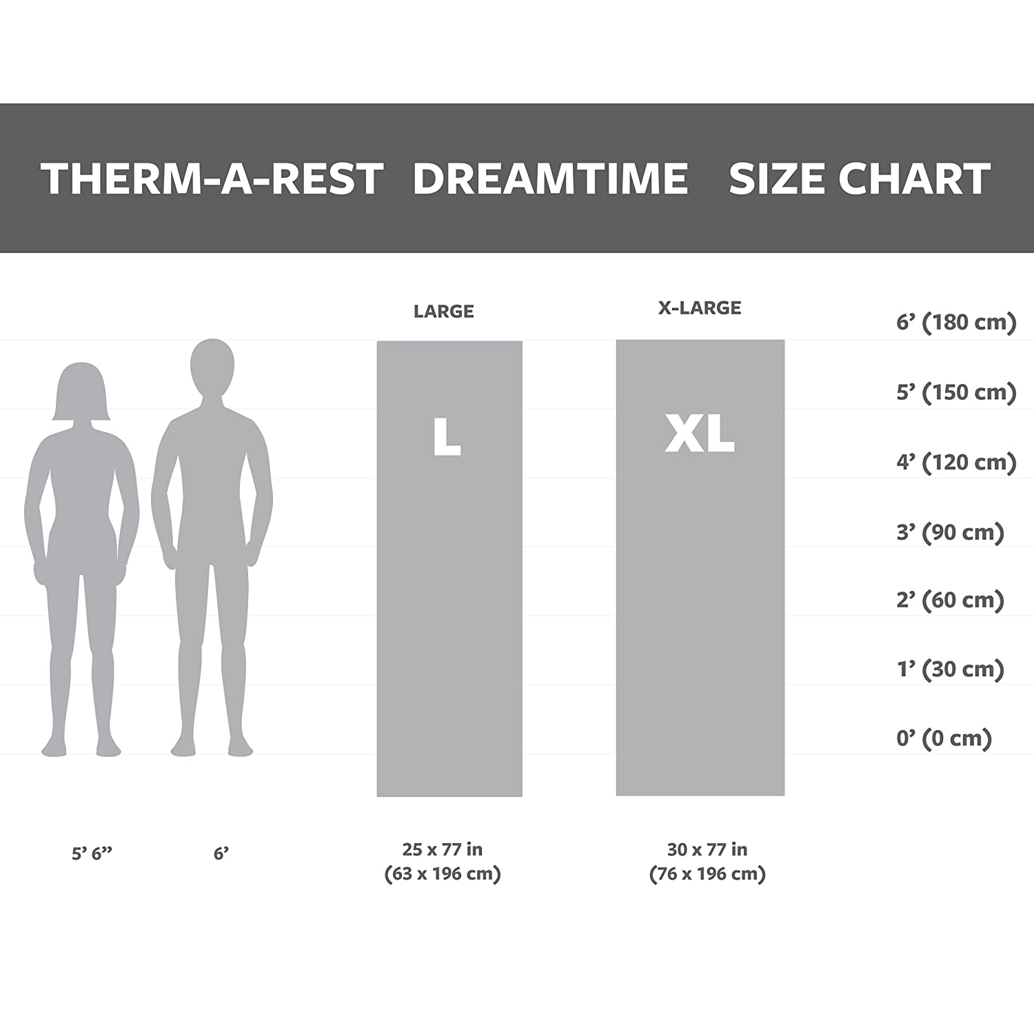 thermarest vs exped